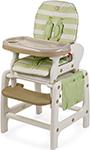 Стульчик для кормления  Happy Baby  Oliver V2 GREEN